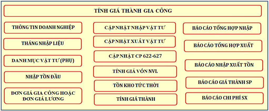FILE EXCEL KẾ TOÁN SẢN XUẤT